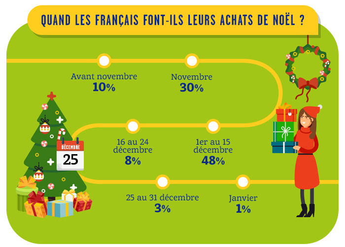 noel-infographie-calendrier